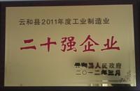 2011工业二十强